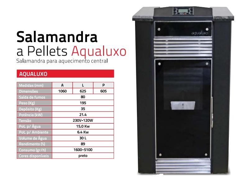 Salamandra pellets aquecimento central aqualuxo